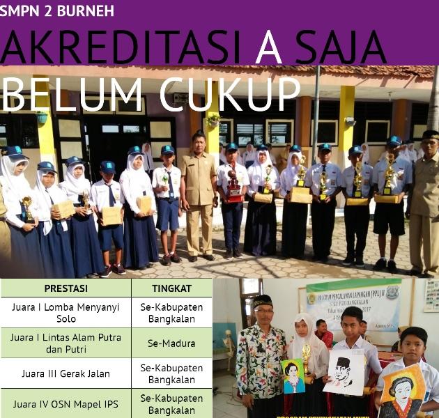 Kiat SMPN 2 Burneh Menggenjot Kualitas Pendidikan