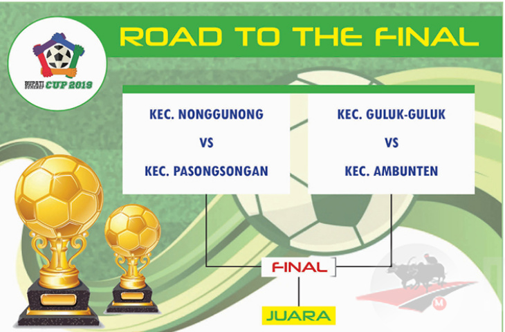 Inilah 4 Peserta Semifinal Bupati Sumenep Cup 2019