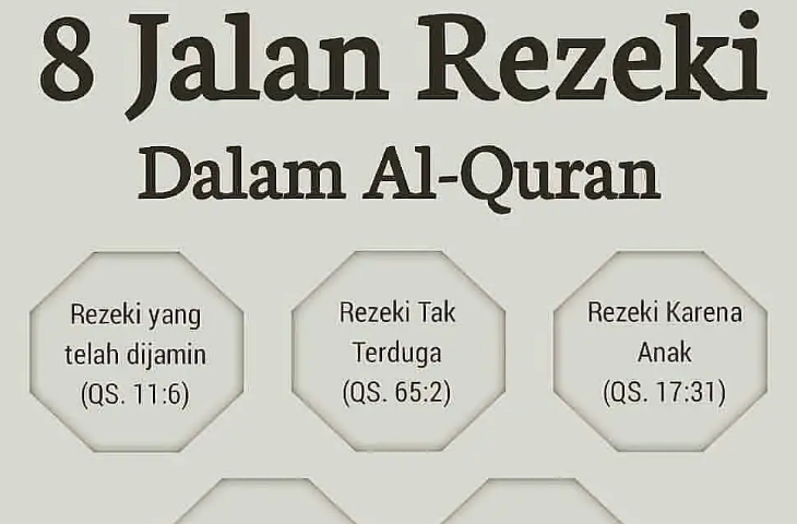 8 Jalan Rezeki yang Tertulis di Al-Quran